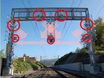 Detecção de perfil e antena(Segurança)