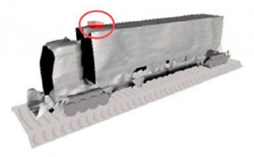 Medição de interferência doGabarito dinâmico(Segurança)